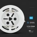 Set Banda LED 2.8W cu senzor miscare pentru pat single dimabila lumina neutra