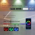 Set Banda LED SMART 10W RGB si Controler WIFI compatibil cu Alexa & Google Home