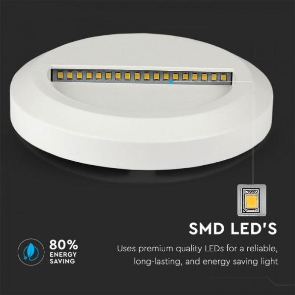 Spot LED etans 2W pentru scari rotund Corp Alb Alb Cald